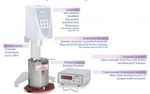 Byk HT-115A DP/110 FR 115 Thermosel System Viscometer Component